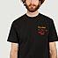 matière T-shirt Wonder Jumping Dogs - Études