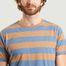 matière T-shirt larges rayures - La Panoplie