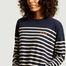 matière T-shirt marinière manches longues Cool oh là là - Maison Labiche
