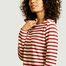 matière T-shirt manches longues marinière amour - Maison Labiche