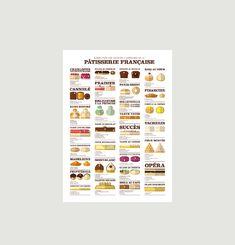 Pâtisserie Poster