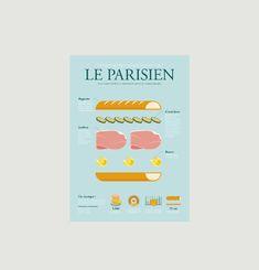Parisian Anatomy Poster