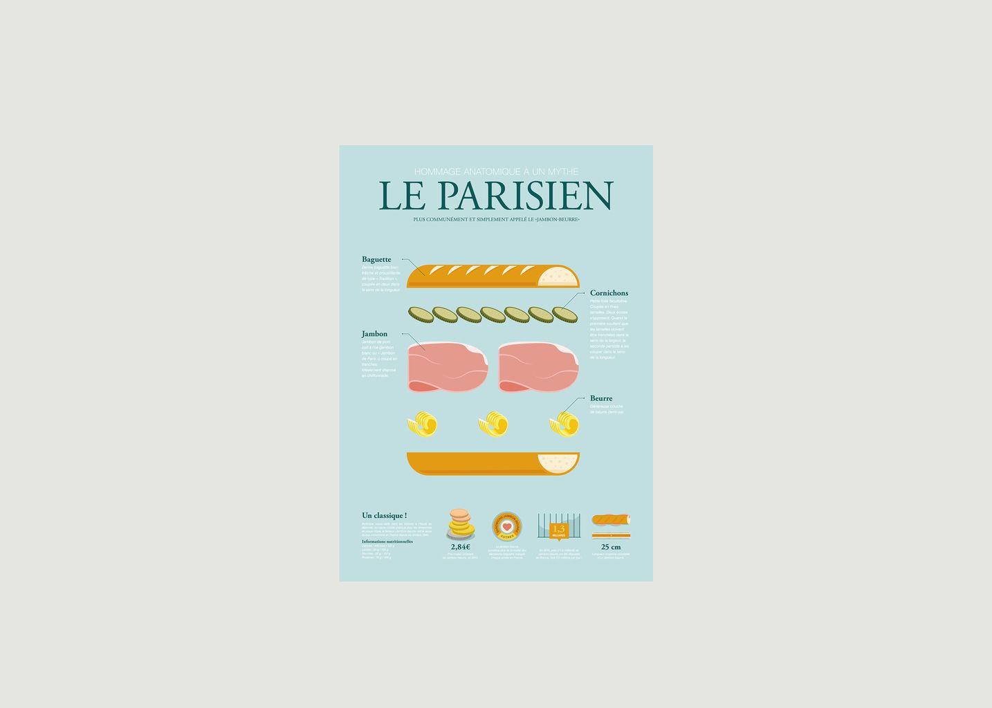 Anatomie du Parisien - La Majorette à Moustache