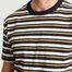 matière T-Shirt Mate Rayures - Loreak Mendian