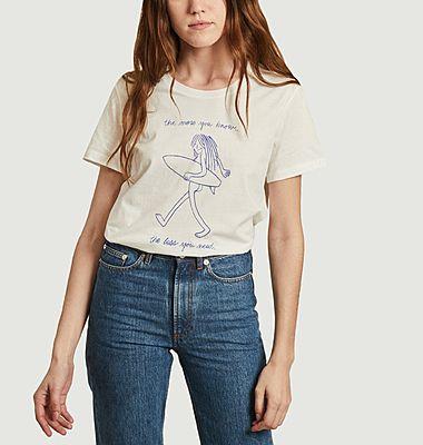 T-Shirt W's Skinny Dip Trip