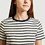 matière T-shirt col rond rayé iconique - Petit Bateau