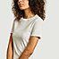 matière T-Shirt Iconique Uni - Petit Bateau