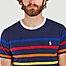 matière T-shirt Rayé  - Polo Ralph Lauren