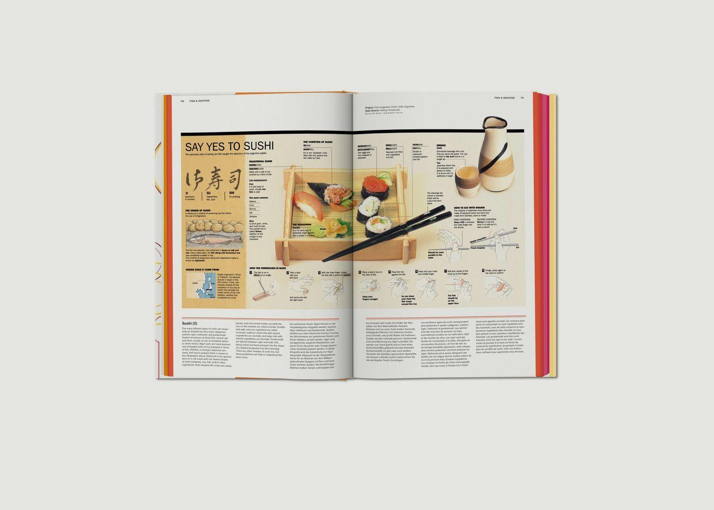 Livre Food Food & Drink Infographics. Le guide visuel des plaisirs culinaires - Taschen