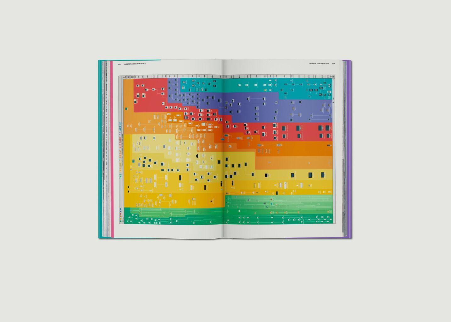 Livre Understanding the World. The Atlas of Infographics - Taschen