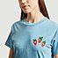 matière T-shirt Fraise - Thinking Mu