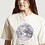 matière Tee-shirt Planète - Thinking Mu