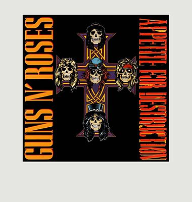 Appetite For Destruction - Guns n' Roses