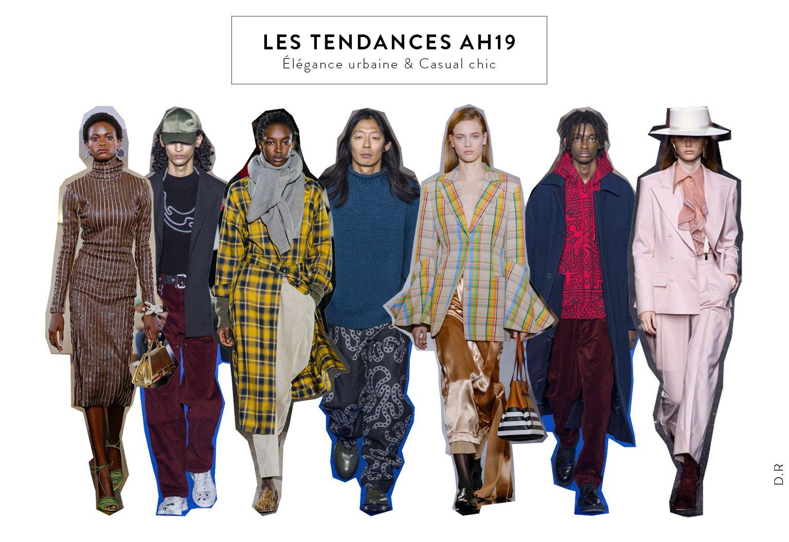 Tendances mode Automne Hiver 2019